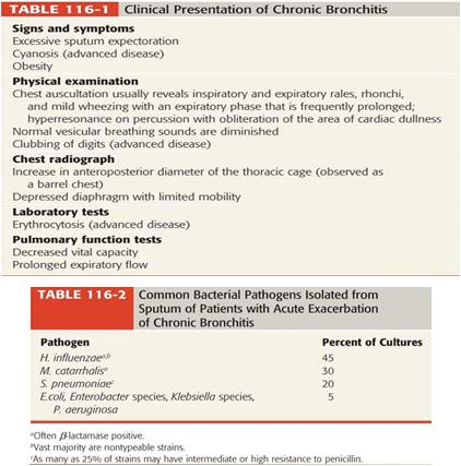 sintomas del bronquitis en adultos