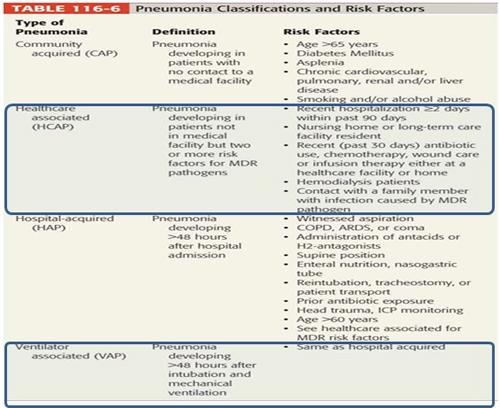 neumonías sintomas de diabetes